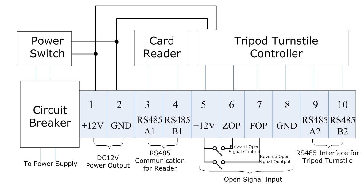 InstallationWiring ad tt5831 turnstile wiring diagram at bayanpartner.co
